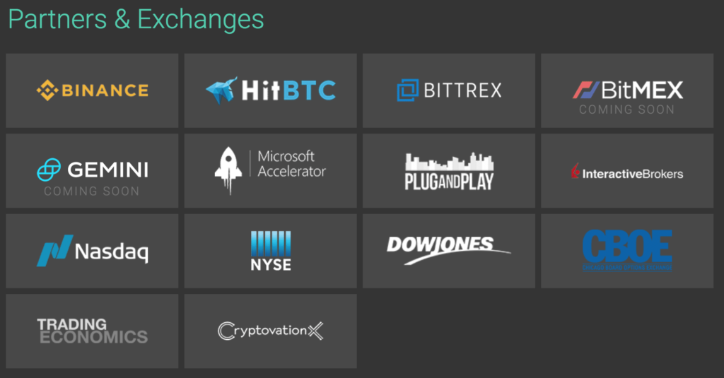 List of Capitalise cryptocurrency exchanges and partners.